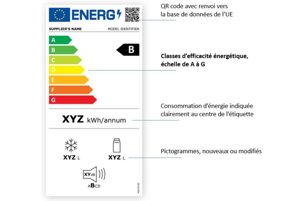 commission de réglementation énergie nextories 2