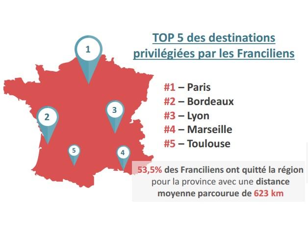 Déménagement Paris - infographie 2015